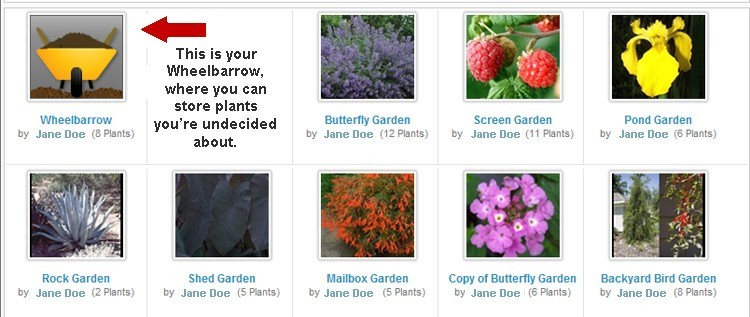 My Gardens Homepage - Icons of Gardens