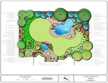 Design Services Wilson Bros Landscape Design Group Inc
