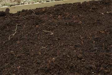 What is loam soil for Soil resources definition